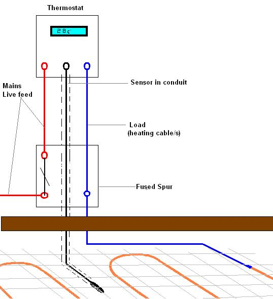 underfloor heating thermostat installation guide by discount floor heating