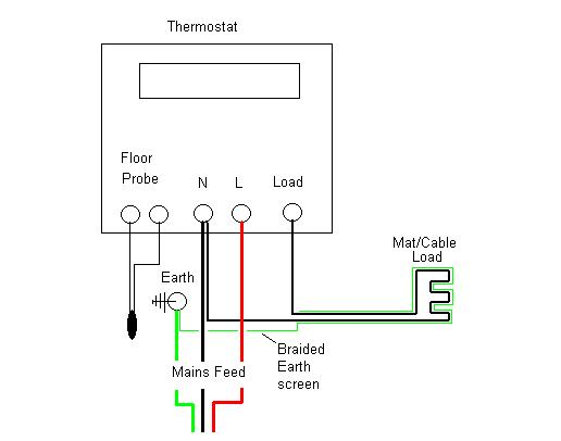 [DIAGRAM_1CA]  Floor Heat: Floor Heat Thermostat Wiring | In Floor Heat Wiring Diagram |  | Floor Heat - blogger